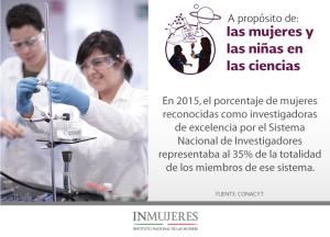 Las Mujeres en la Ciencia y la Tecnología.